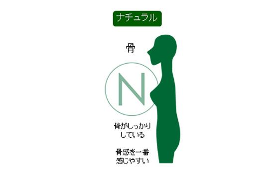 img-natural